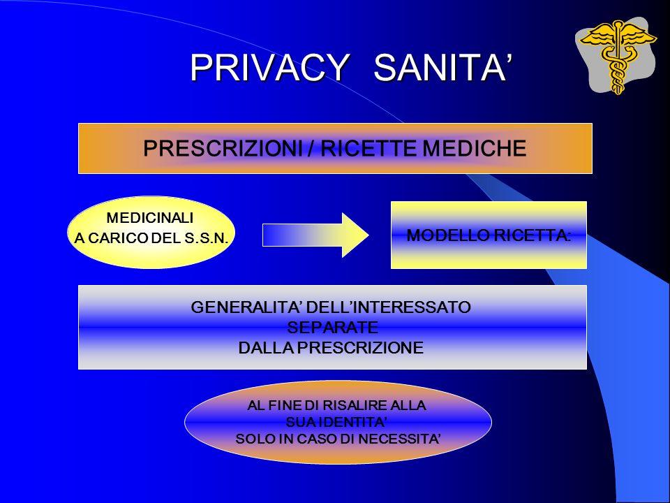 PRIVACY SANITA' PRESCRIZIONI / RICETTE MEDICHE MODELLO RICETTA: