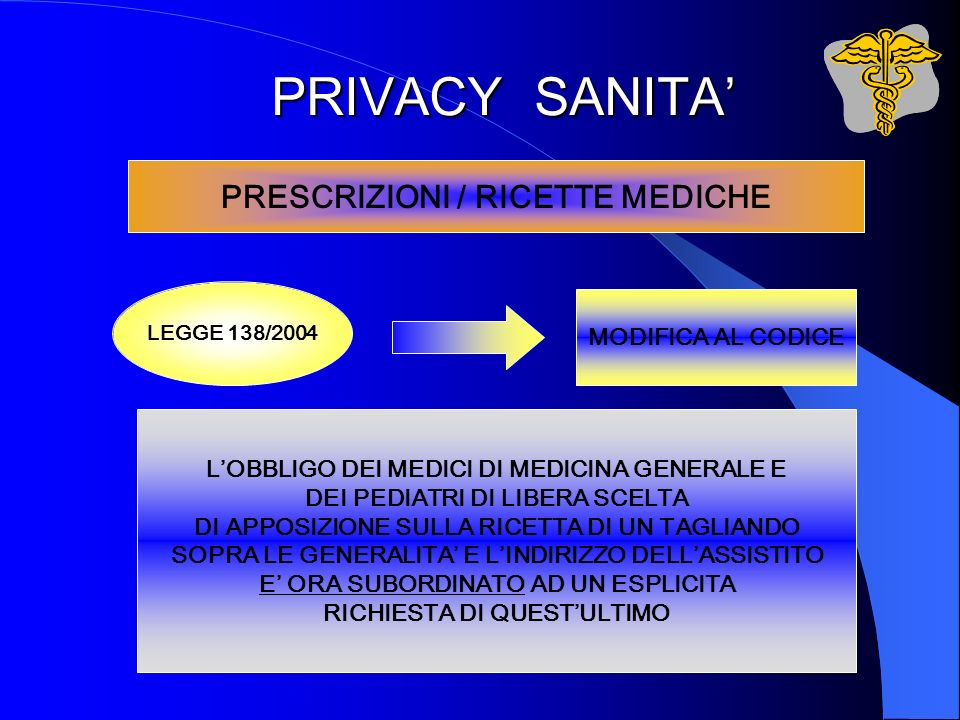 PRIVACY SANITA' PRESCRIZIONI / RICETTE MEDICHE MODIFICA AL CODICE