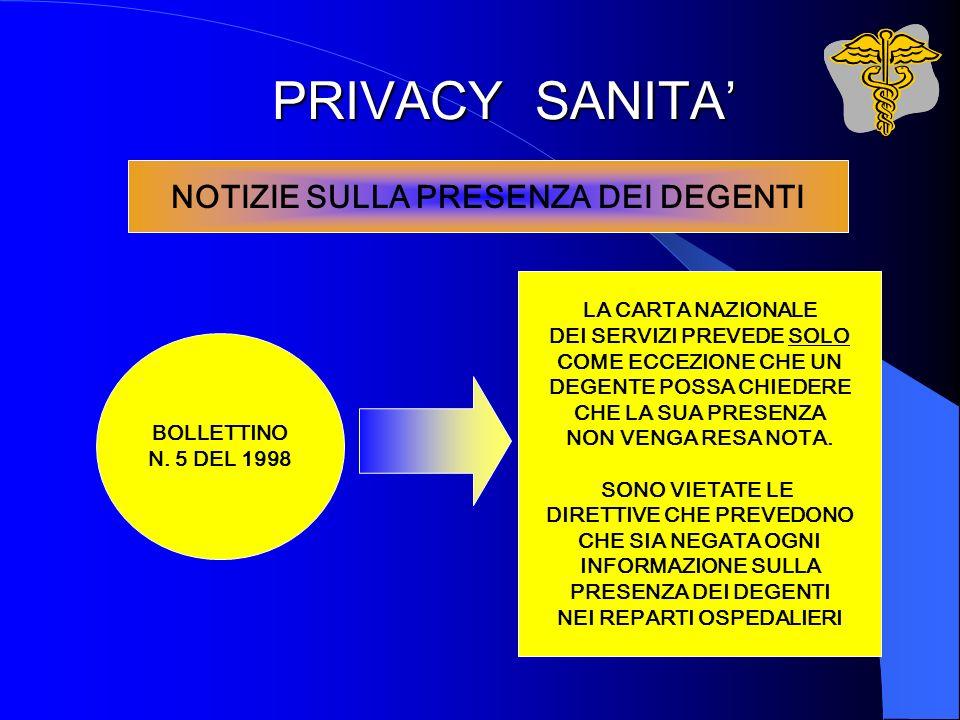 PRIVACY SANITA' NOTIZIE SULLA PRESENZA DEI DEGENTI LA CARTA NAZIONALE