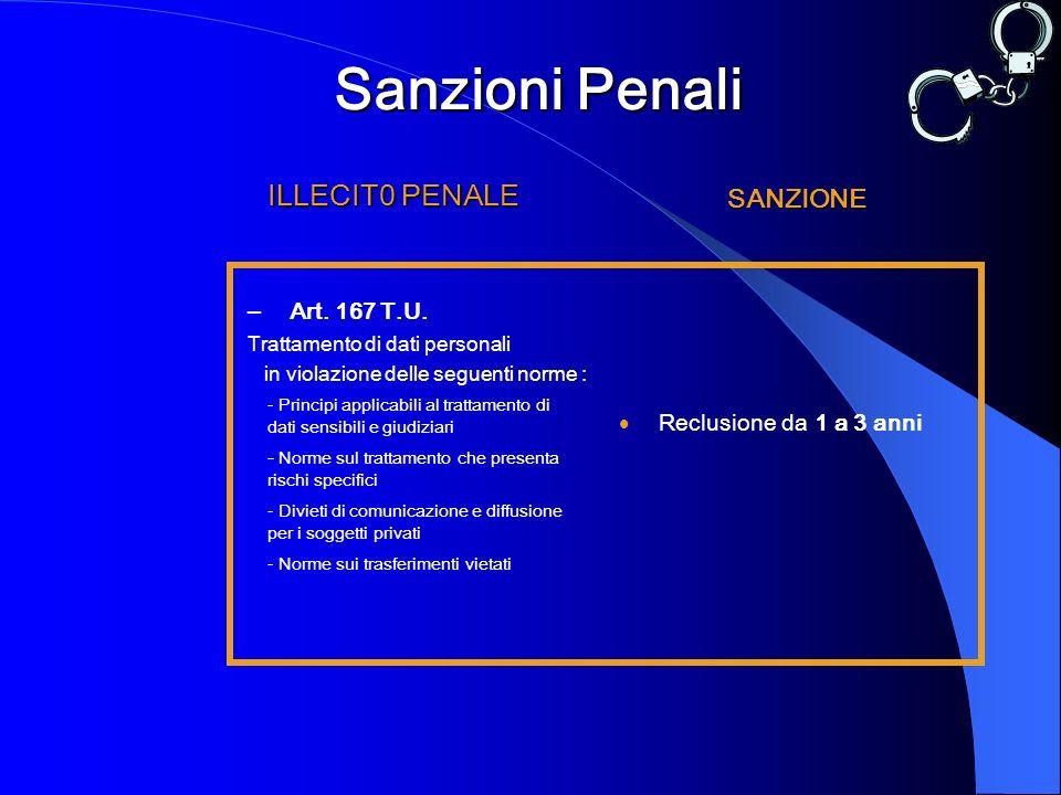 Sanzioni Penali ILLECIT0 PENALE Art. 167 T.U. SANZIONE