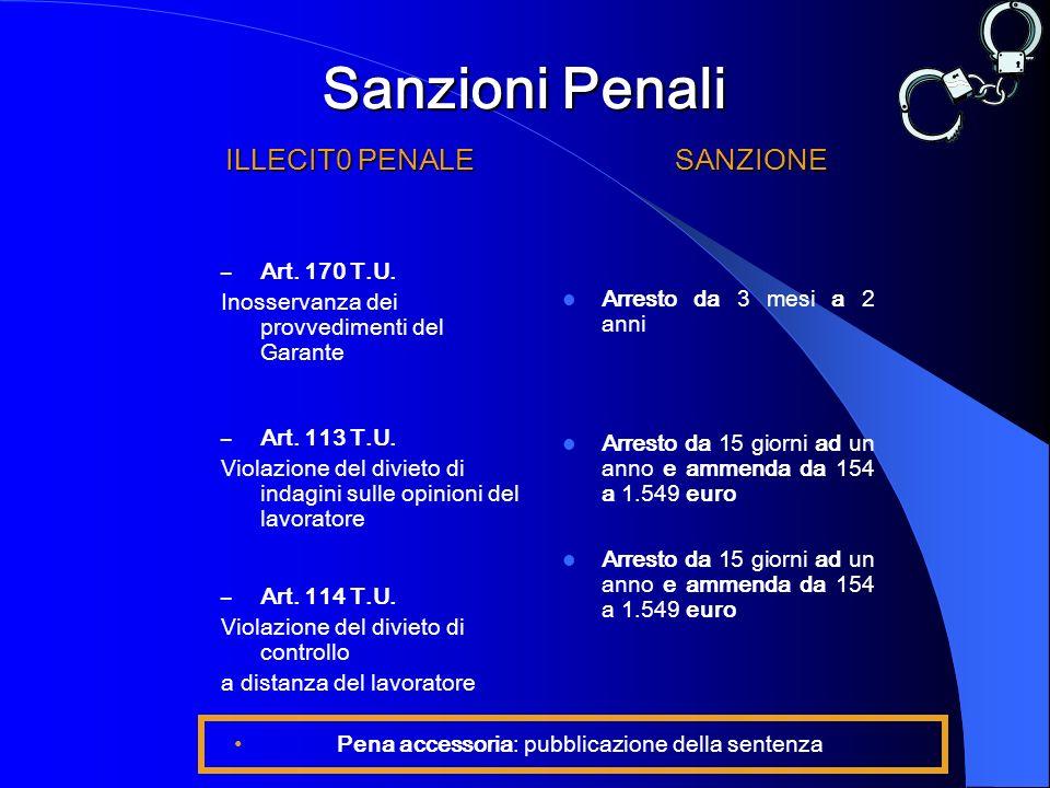 Sanzioni Penali ILLECIT0 PENALE SANZIONE Art. 170 T.U.