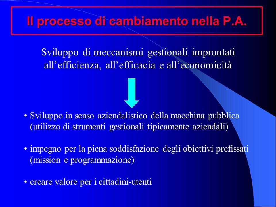 Il processo di cambiamento nella P.A.