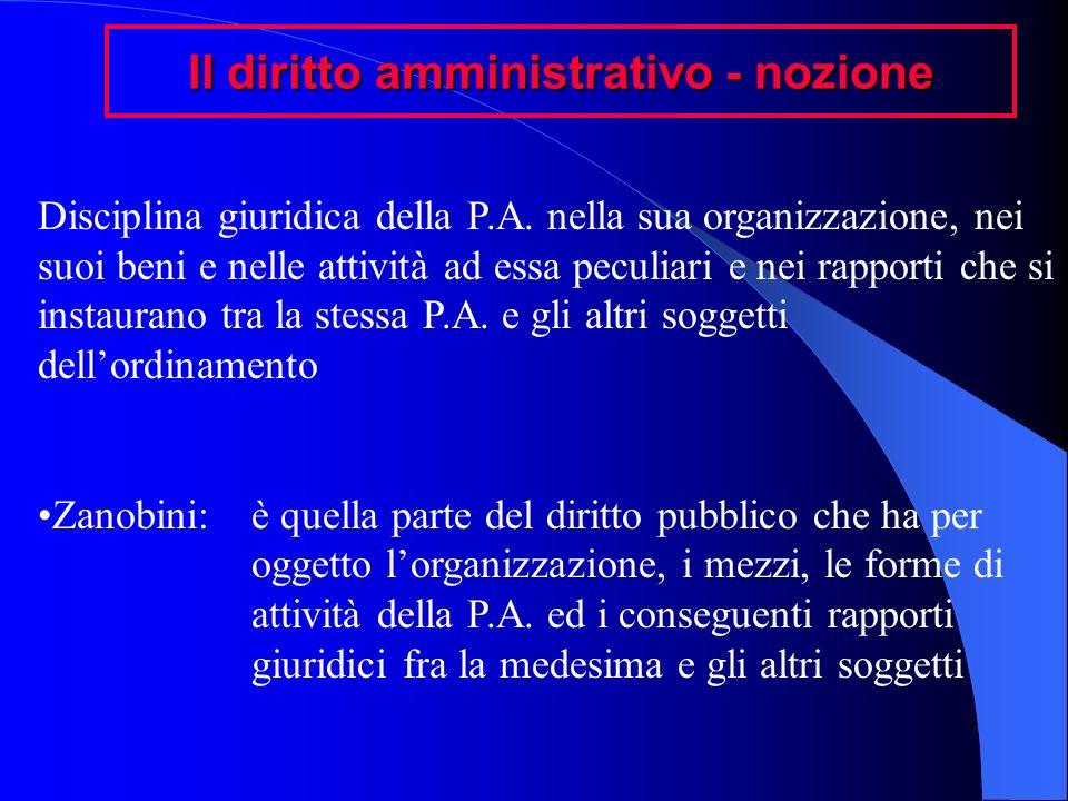 Il diritto amministrativo - nozione
