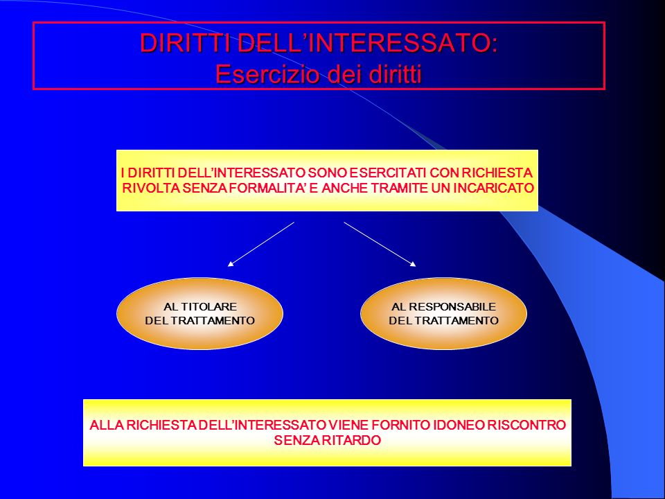 Corso Integrato Di Diritto E Politiche Del Personale Ppt