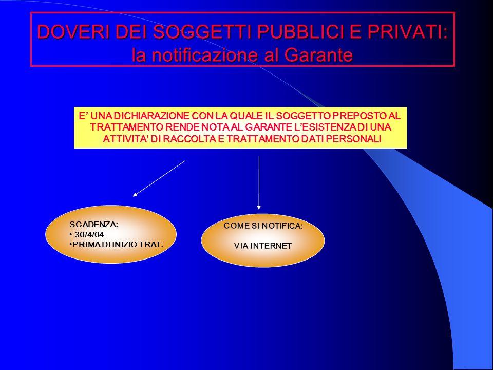 DOVERI DEI SOGGETTI PUBBLICI E PRIVATI: la notificazione al Garante