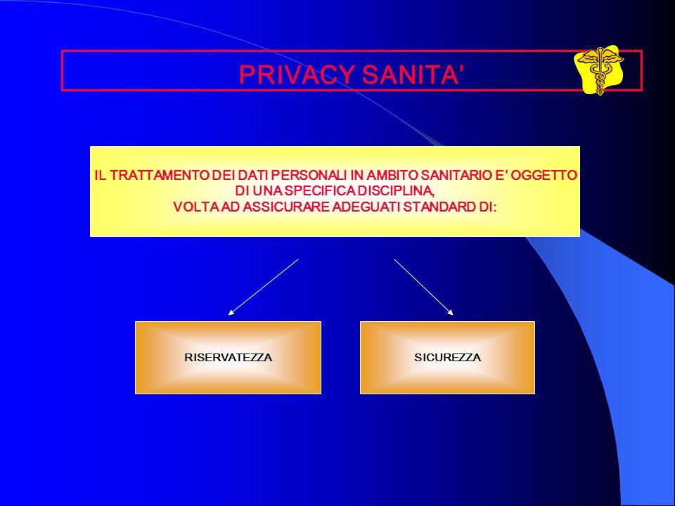 PRIVACY SANITA' IL TRATTAMENTO DEI DATI PERSONALI IN AMBITO SANITARIO E' OGGETTO. DI UNA SPECIFICA DISCIPLINA,