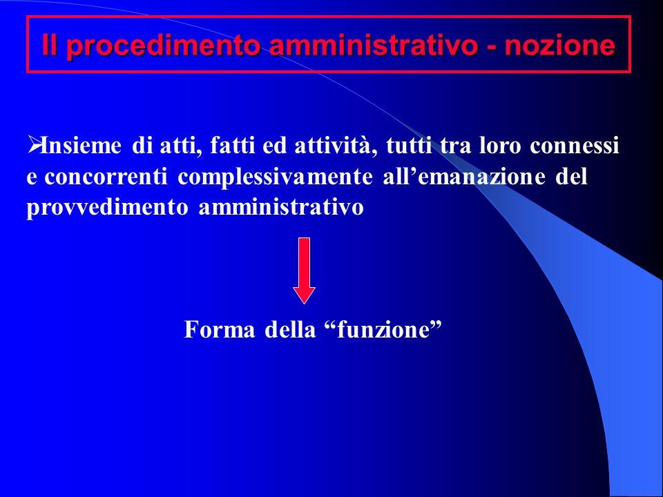 Il procedimento amministrativo - nozione