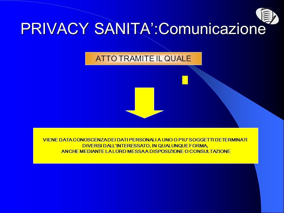 PRIVACY SANITA':Comunicazione