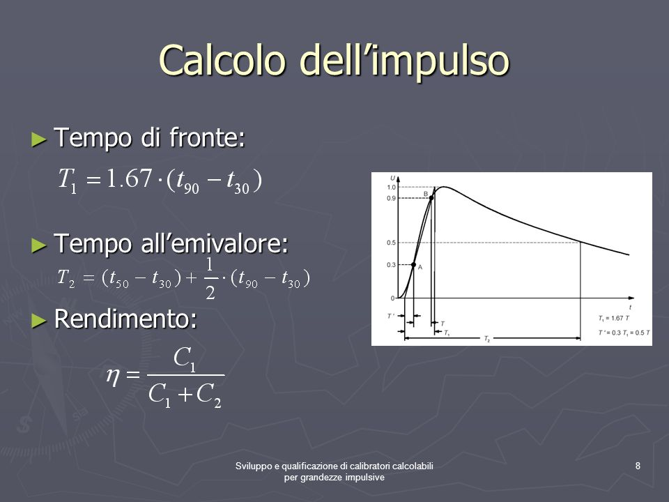 Calcolo dell'impulso Tempo di fronte: Tempo all'emivalore: Rendimento: