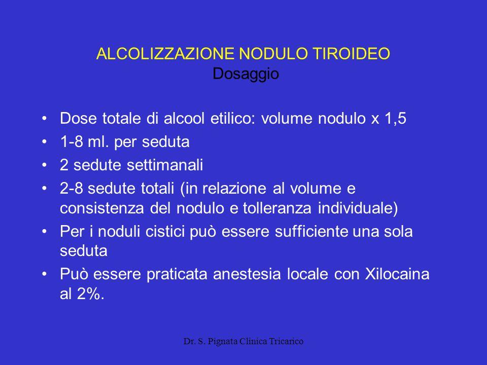 ALCOLIZZAZIONE NODULO TIROIDEO Dosaggio