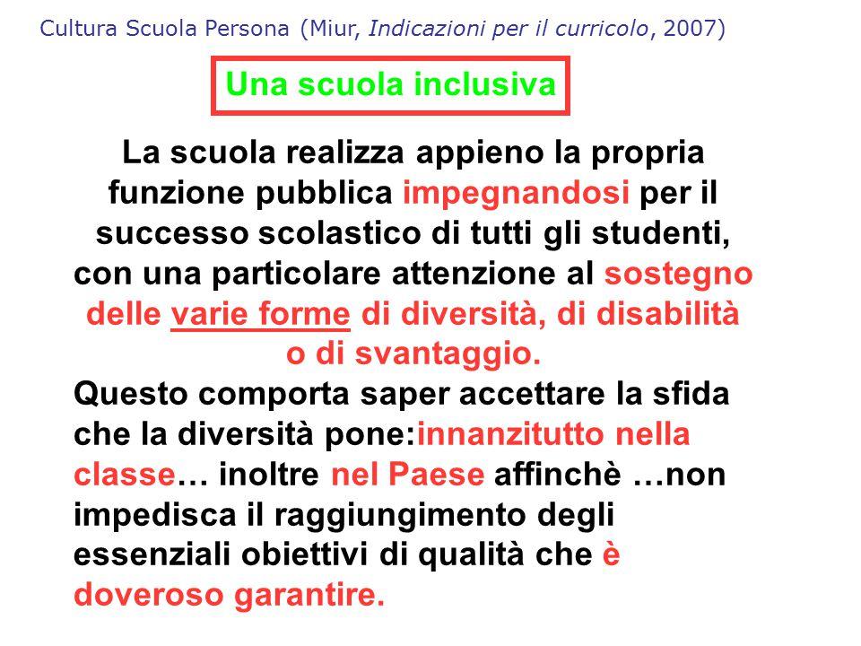 Cultura Scuola Persona (Miur, Indicazioni per il curricolo, 2007)