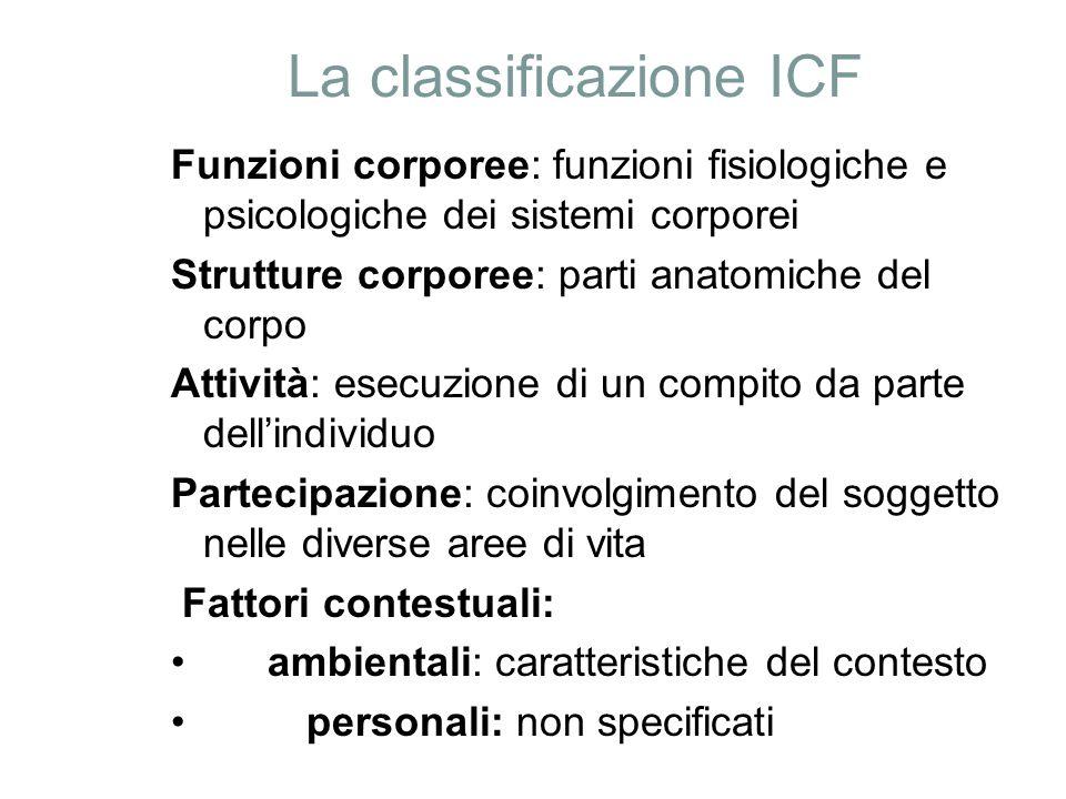 La classificazione ICF