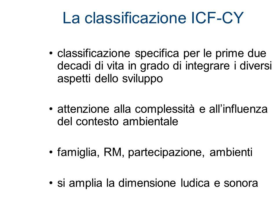 La classificazione ICF-CY