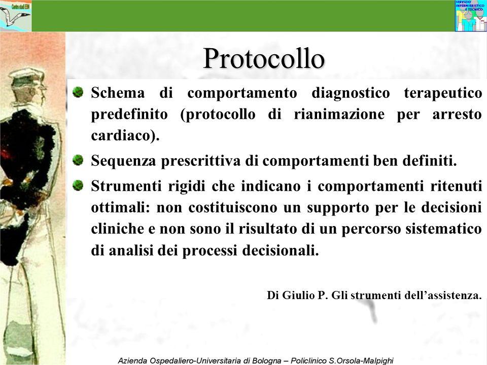 Protocollo Schema di comportamento diagnostico terapeutico predefinito (protocollo di rianimazione per arresto cardiaco).