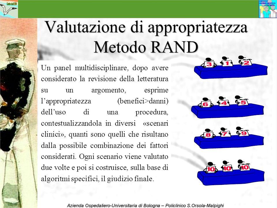 Valutazione di appropriatezza Metodo RAND