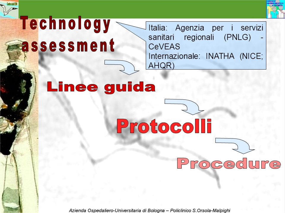 Technology assessment Linee guida Protocolli Procedure