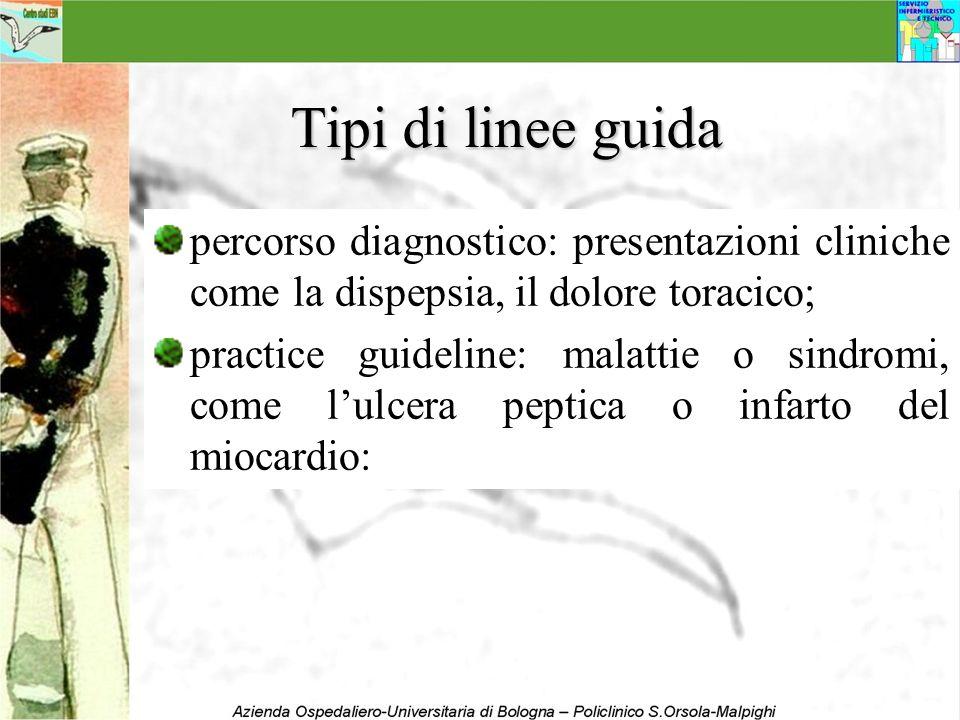 Tipi di linee guidapercorso diagnostico: presentazioni cliniche come la dispepsia, il dolore toracico;
