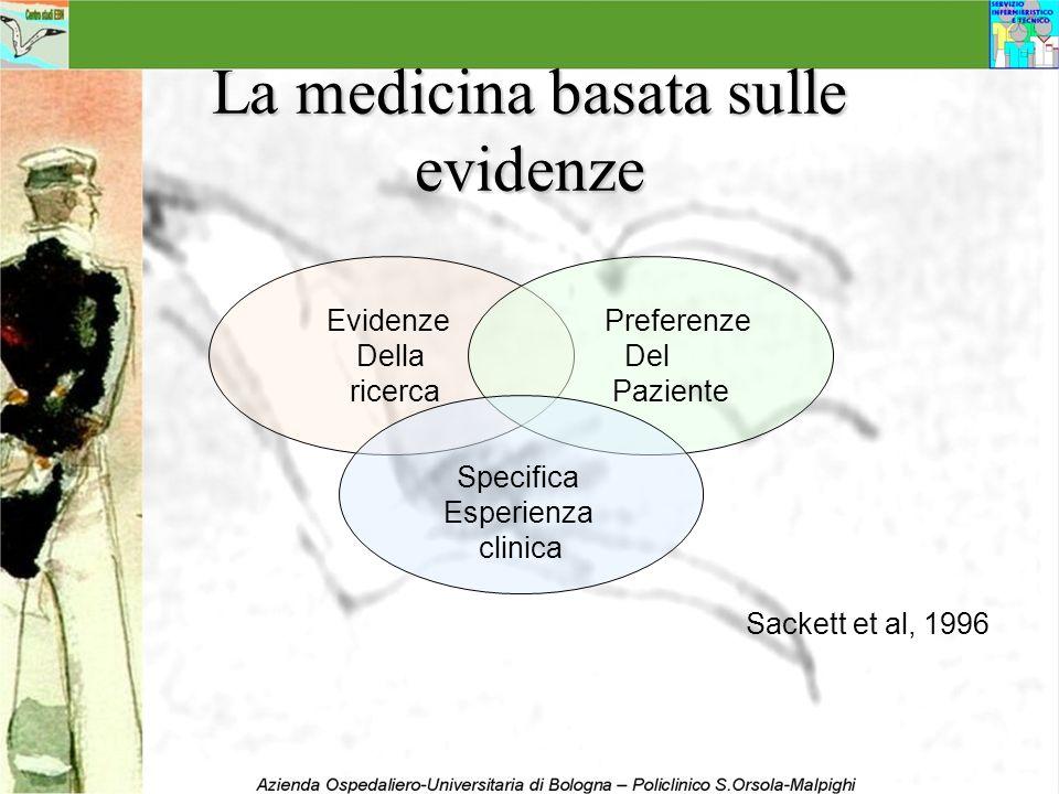 La medicina basata sulle evidenze