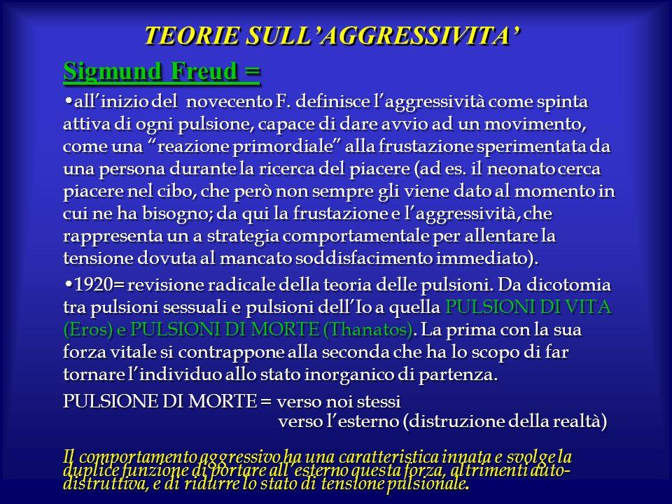 TEORIE SULL'AGGRESSIVITA'