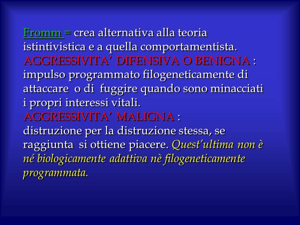 Fromm = crea alternativa alla teoria istintivistica e a quella comportamentista.