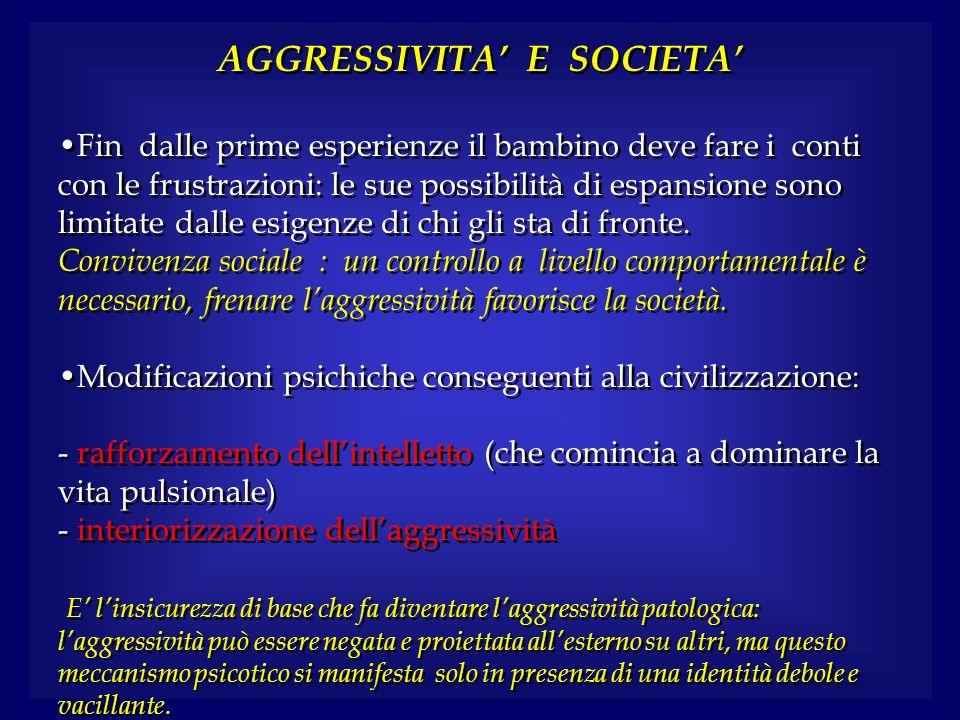 AGGRESSIVITA' E SOCIETA'