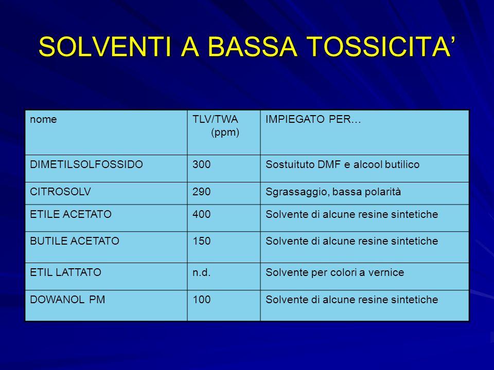 SOLVENTI A BASSA TOSSICITA'
