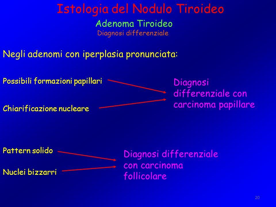 Istologia del Nodulo Tiroideo