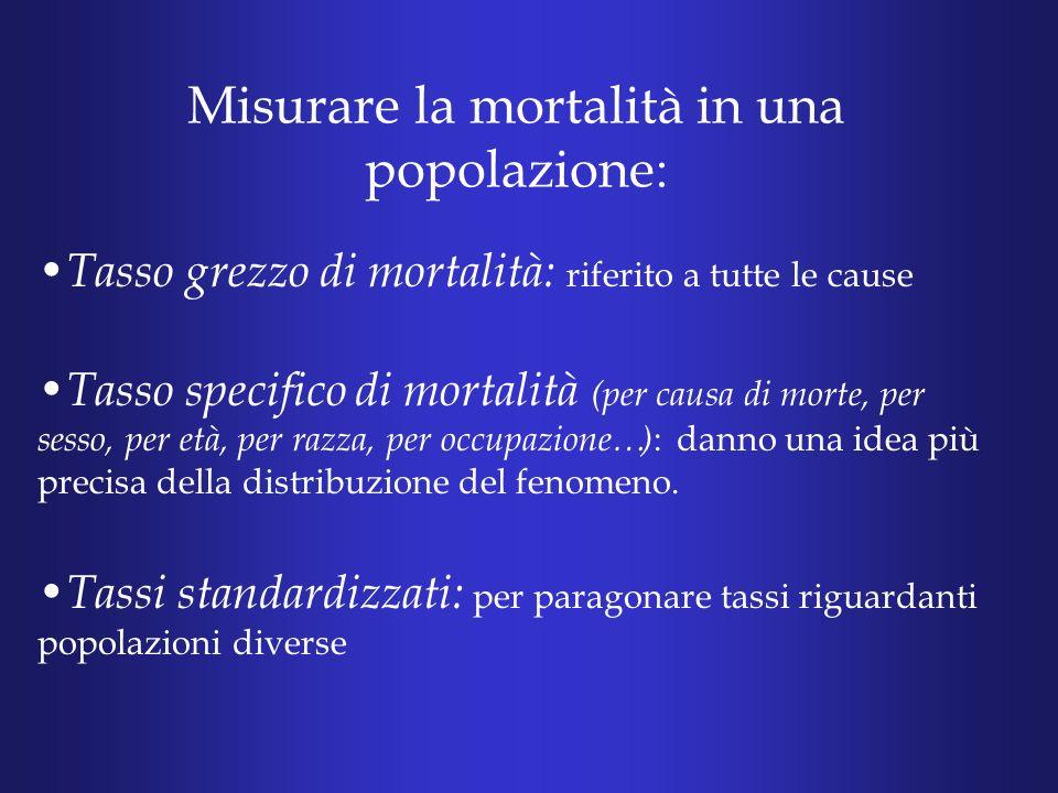 Misurare la mortalità in una popolazione: