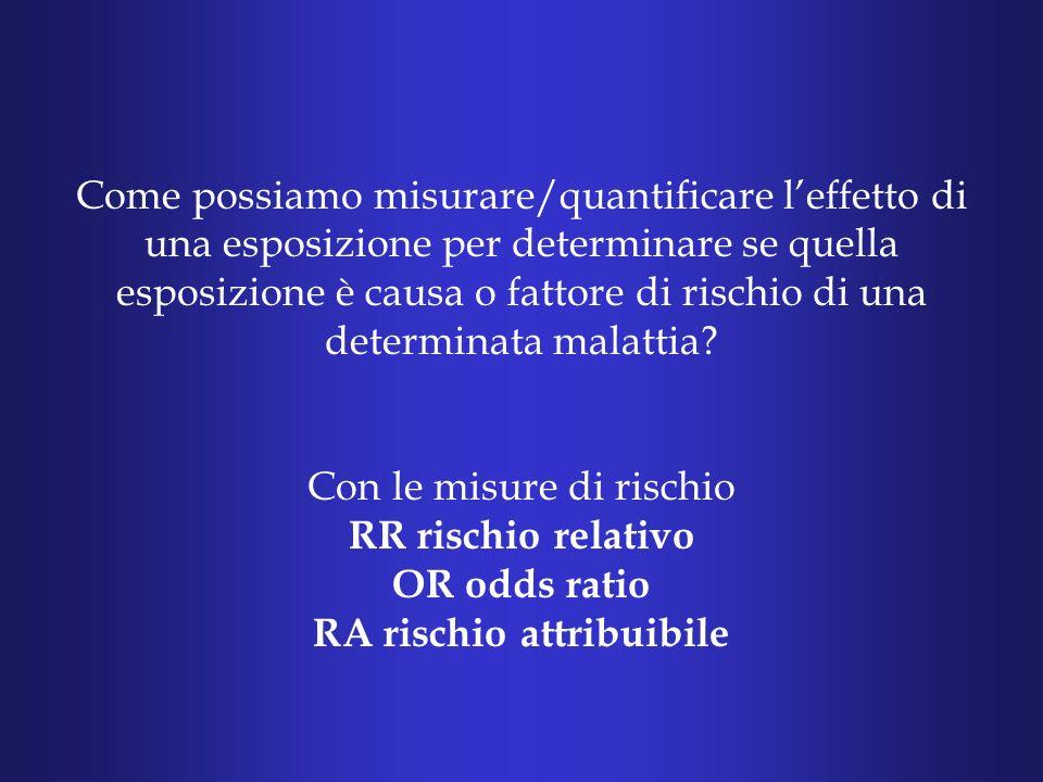 RA rischio attribuibile