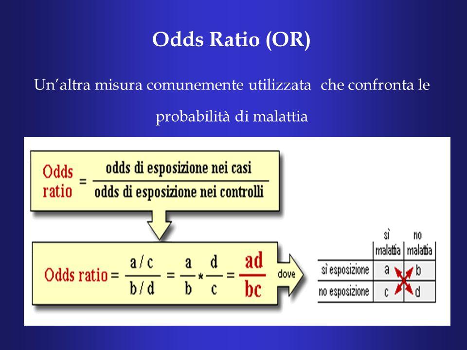 Odds Ratio (OR) Un'altra misura comunemente utilizzata che confronta le probabilità di malattia