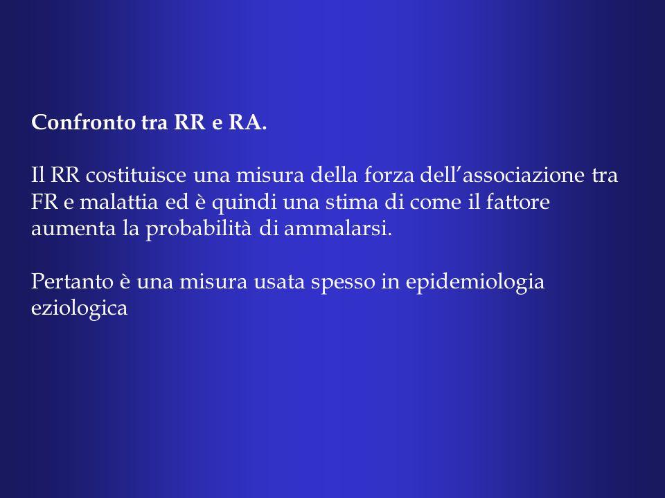 Confronto tra RR e RA.