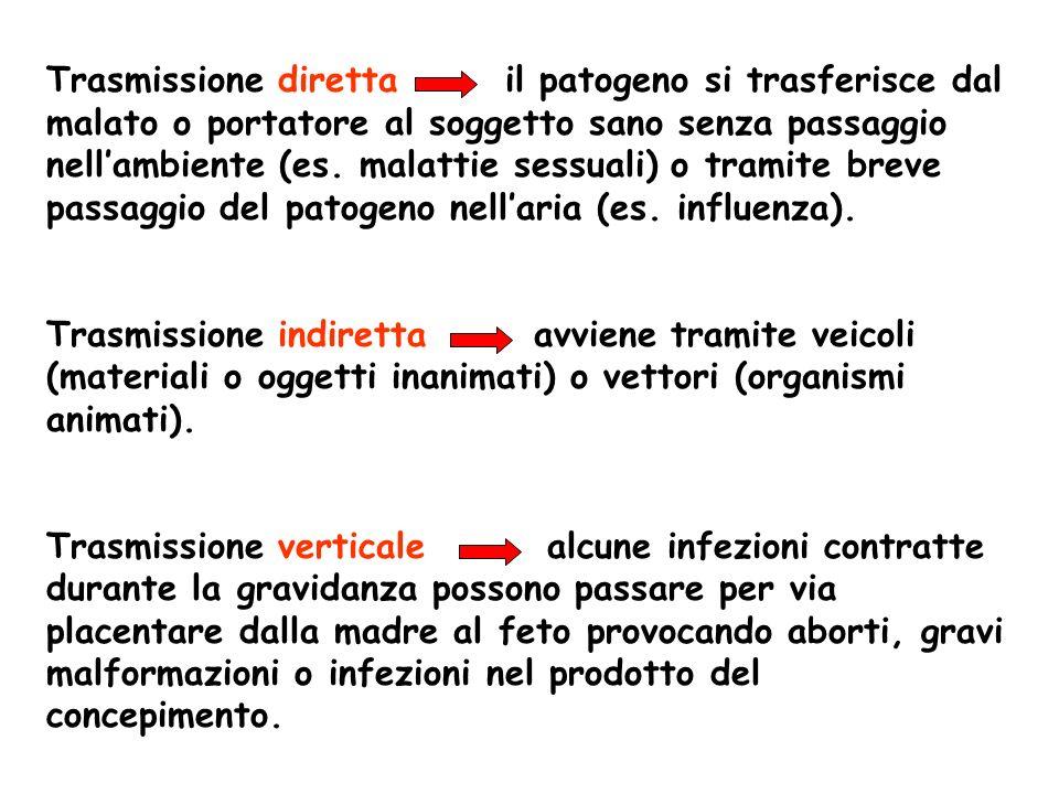 Trasmissione diretta il patogeno si trasferisce dal malato o portatore al soggetto sano senza passaggio nell'ambiente (es. malattie sessuali) o tramite breve passaggio del patogeno nell'aria (es. influenza).