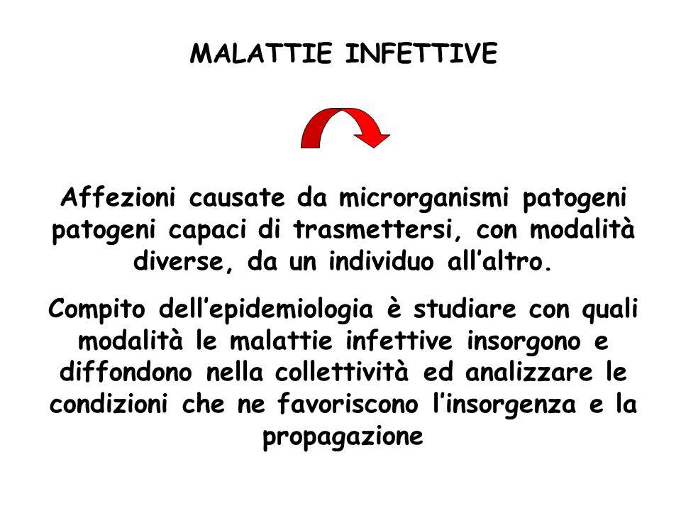 MALATTIE INFETTIVEAffezioni causate da microrganismi patogeni patogeni capaci di trasmettersi, con modalità diverse, da un individuo all'altro.