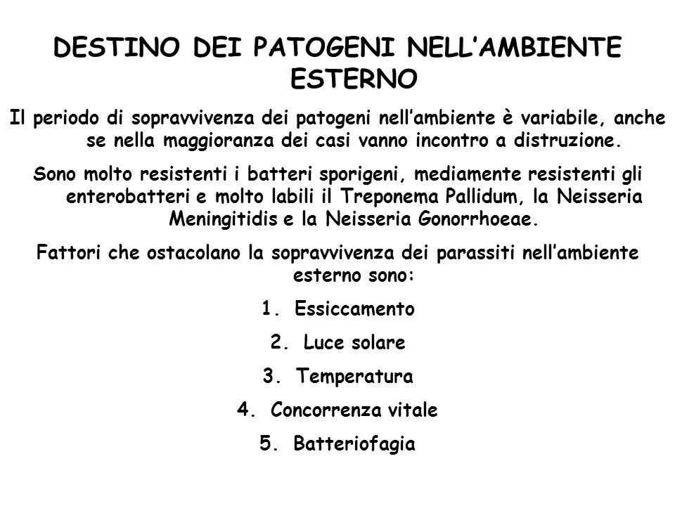 DESTINO DEI PATOGENI NELL'AMBIENTE ESTERNO