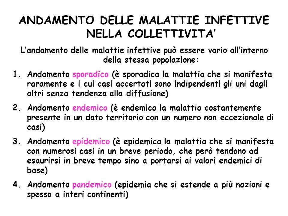 ANDAMENTO DELLE MALATTIE INFETTIVE NELLA COLLETTIVITA'