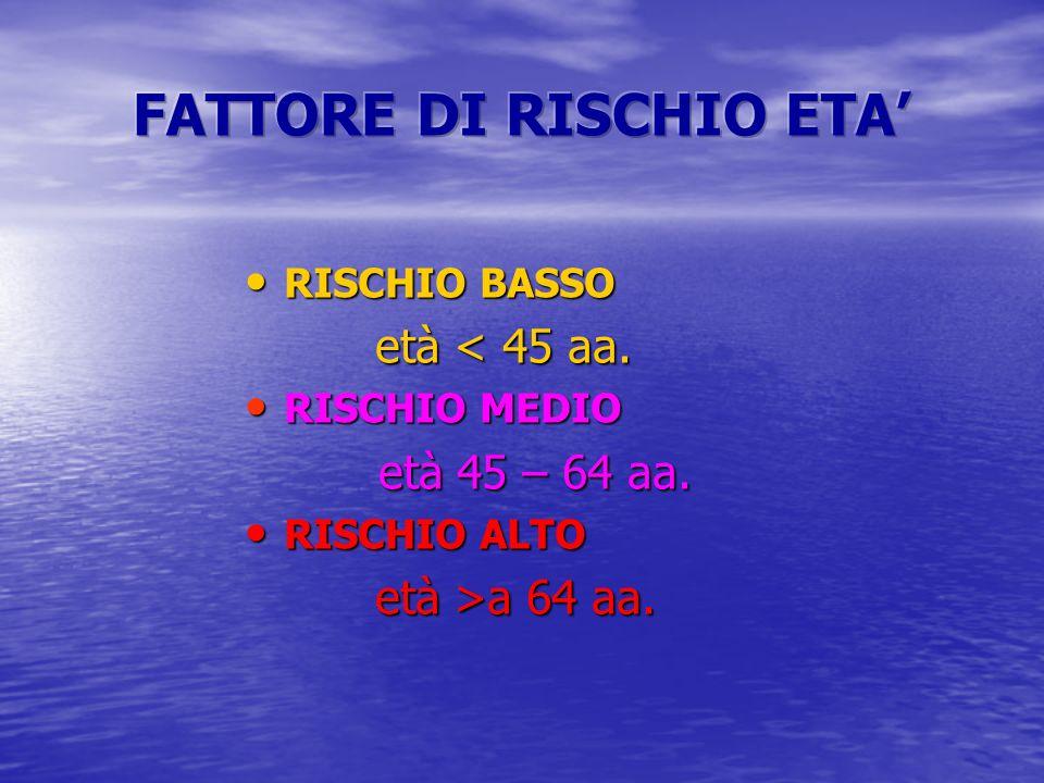 FATTORE DI RISCHIO ETA'