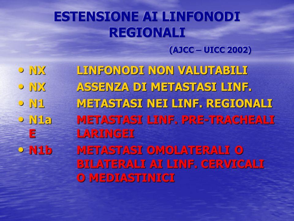 ESTENSIONE AI LINFONODI REGIONALI (AJCC – UICC 2002)