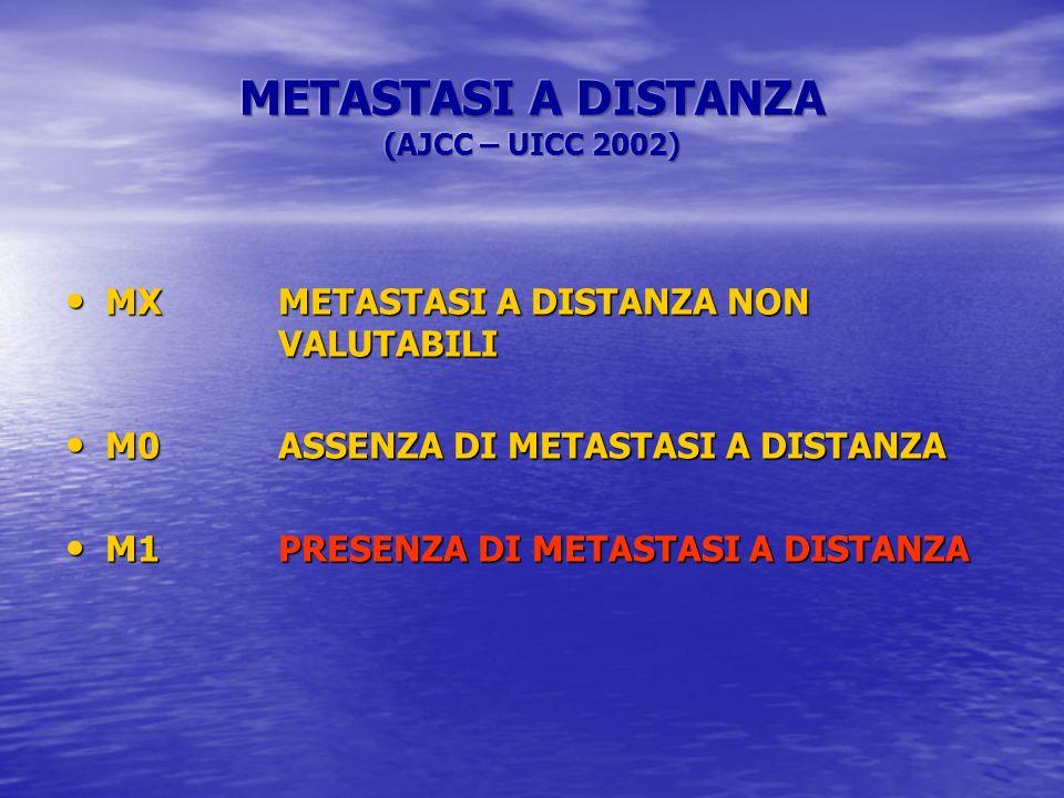 METASTASI A DISTANZA (AJCC – UICC 2002)