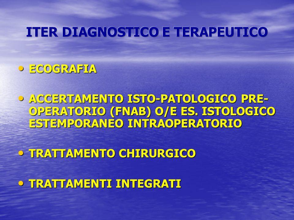 ITER DIAGNOSTICO E TERAPEUTICO