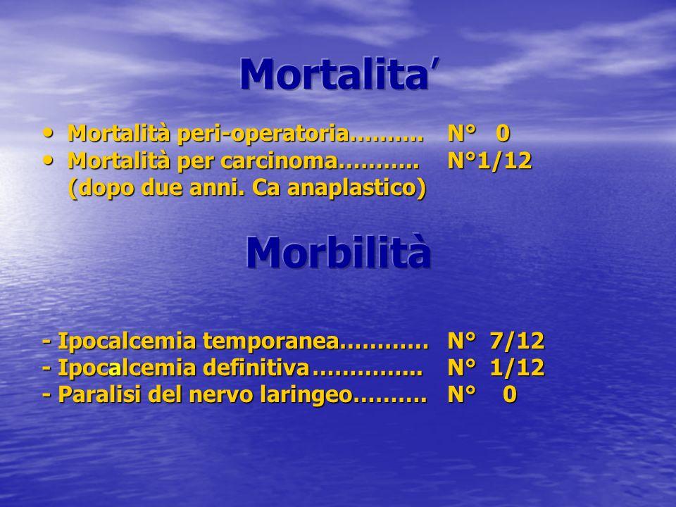 Mortalita' Morbilità Mortalità peri-operatoria………. N° 0