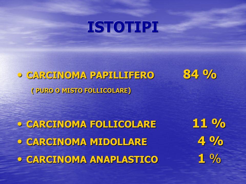 ISTOTIPI CARCINOMA PAPILLIFERO 84 % ( PURO O MISTO FOLLICOLARE)