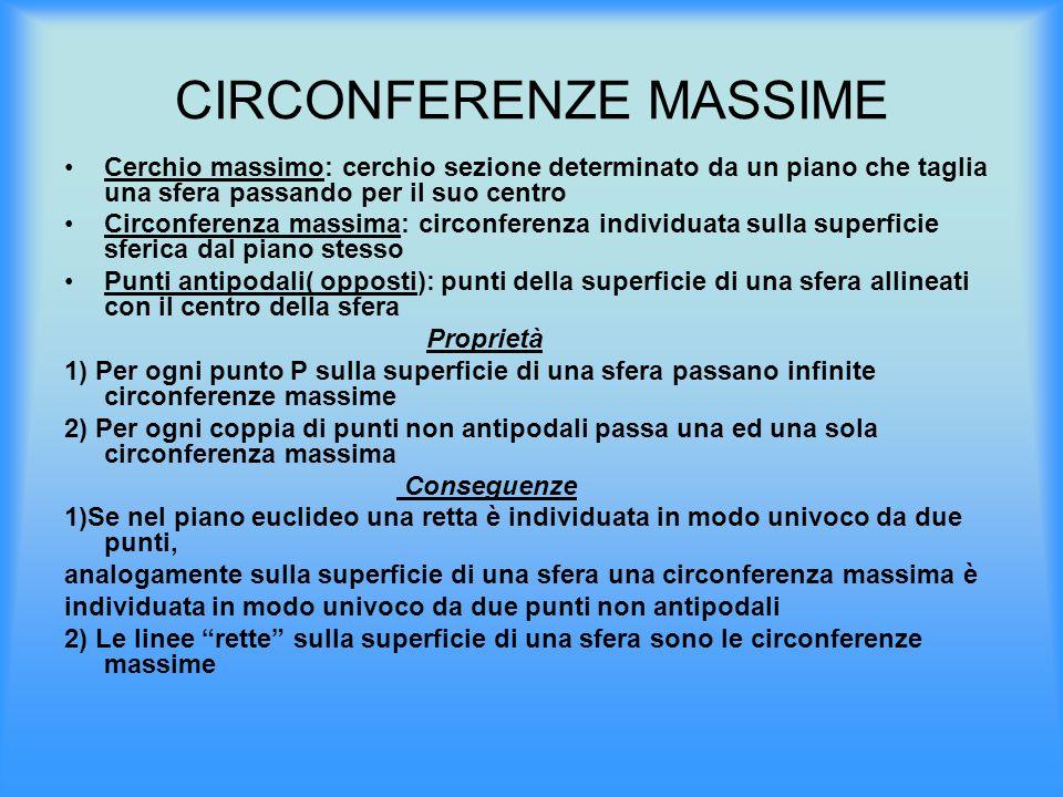 CIRCONFERENZE MASSIME