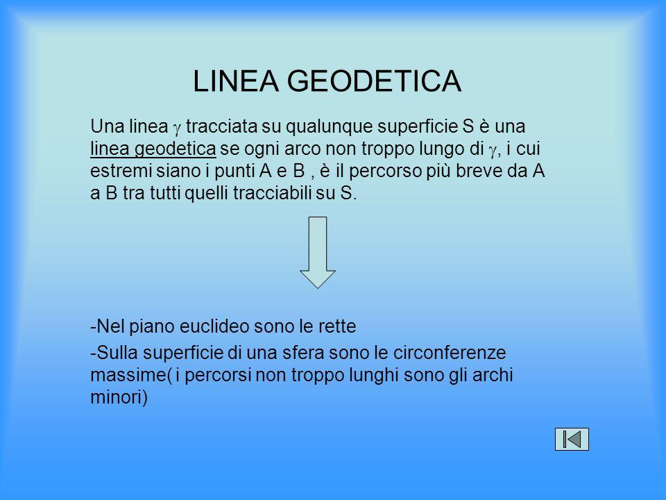 LINEA GEODETICA