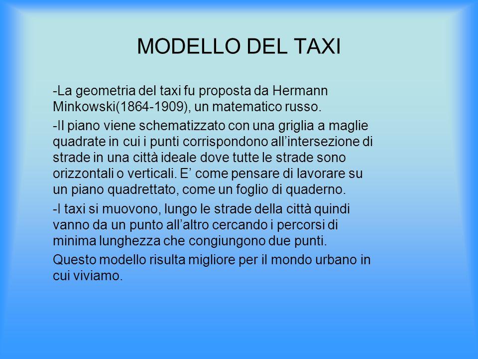 MODELLO DEL TAXI -La geometria del taxi fu proposta da Hermann Minkowski(1864-1909), un matematico russo.