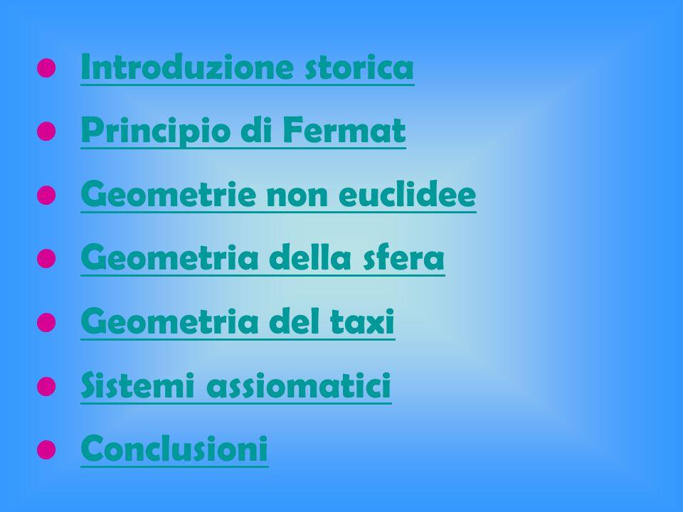 Introduzione storica Principio di Fermat. Geometrie non euclidee. Geometria della sfera. Geometria del taxi.