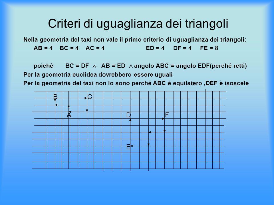 Criteri di uguaglianza dei triangoli