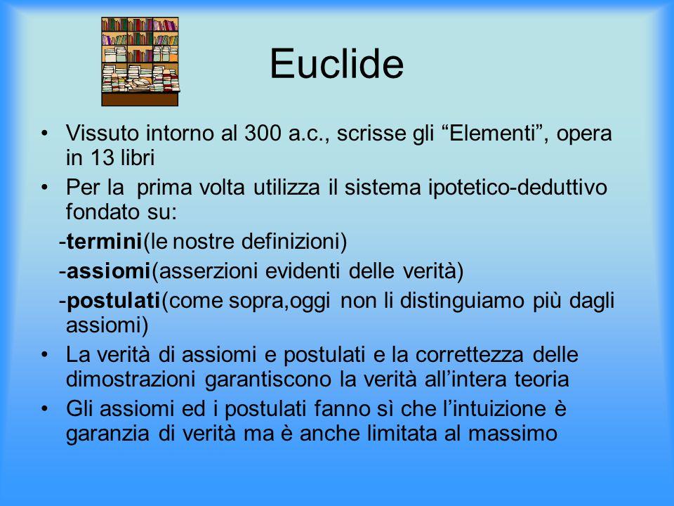 Euclide Vissuto intorno al 300 a.c., scrisse gli Elementi , opera in 13 libri.