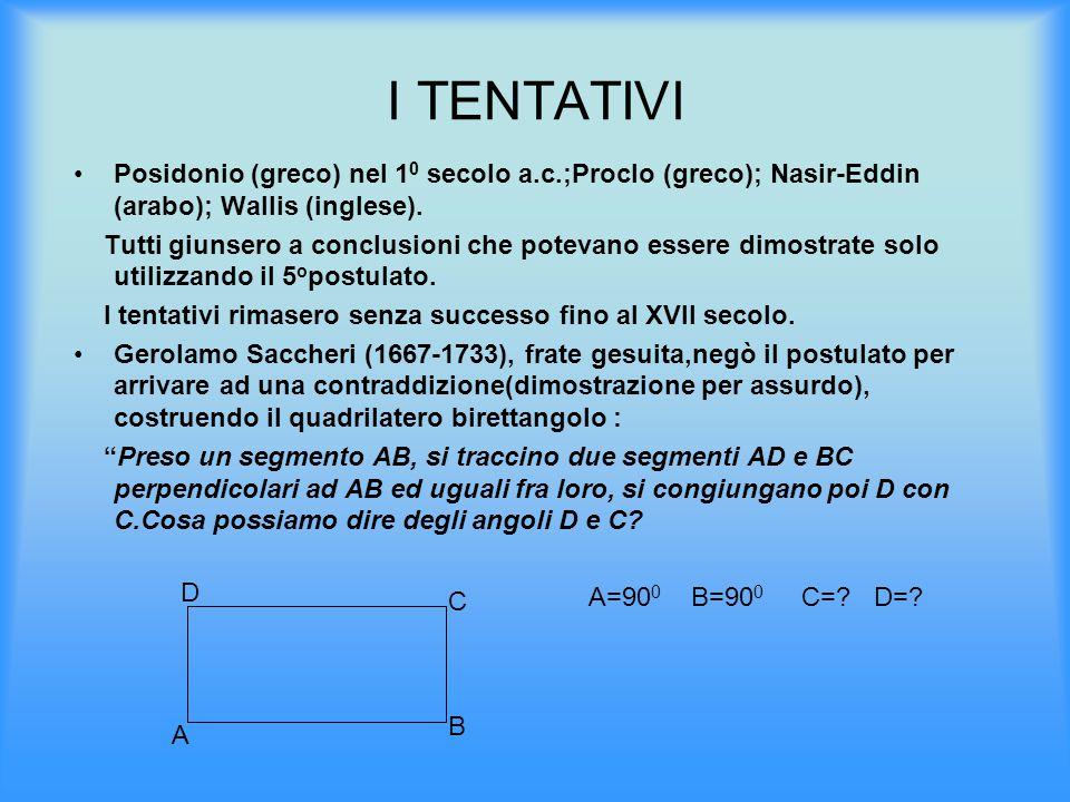 I TENTATIVI Posidonio (greco) nel 10 secolo a.c.;Proclo (greco); Nasir-Eddin (arabo); Wallis (inglese).