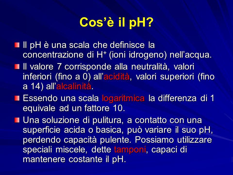 Cos'è il pH Il pH è una scala che definisce la concentrazione di H+ (ioni idrogeno) nell'acqua.