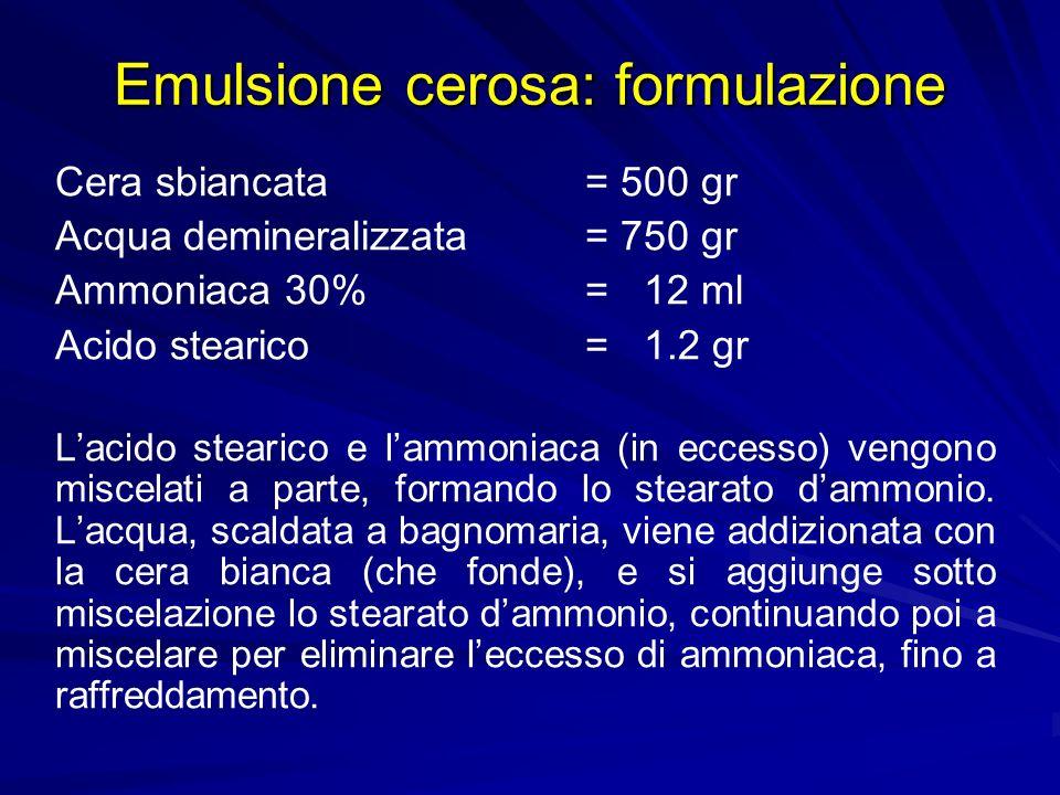 Emulsione cerosa: formulazione